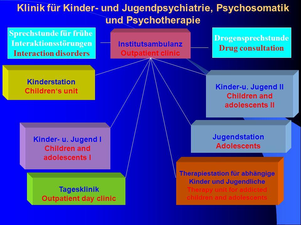 Klinik für Kinder- und Jugendpsychiatrie, Psychosomatik und Psychotherapie