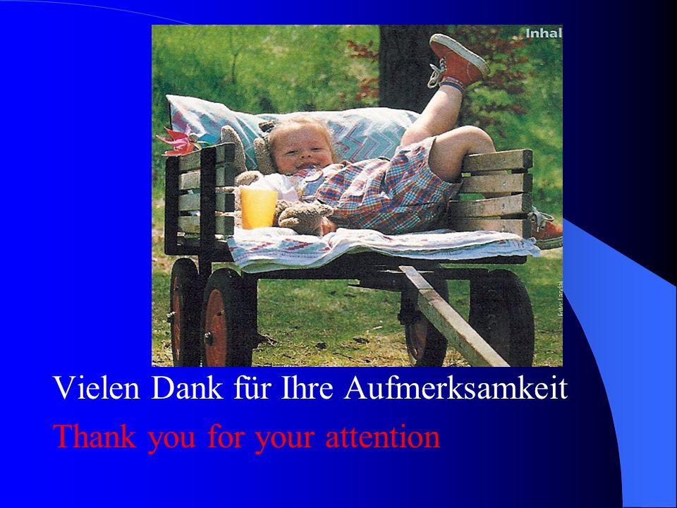 Vielen Dank für Ihre Aufmerksamkeit Thank you for your attention