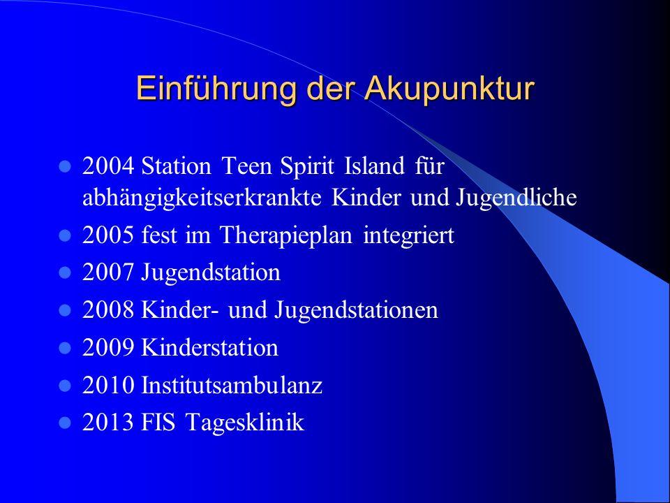 Einführung der Akupunktur