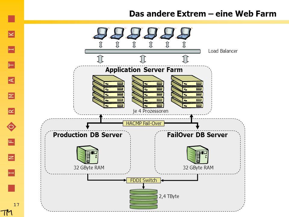 Das andere Extrem – eine Web Farm