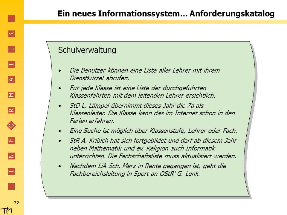 Ein neues Informationssystem… Anforderungskatalog
