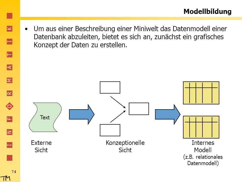 Internes Modell (z.B. relationales Datenmodell)