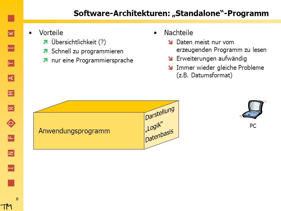"""Software-Architekturen: """"Standalone -Programm"""