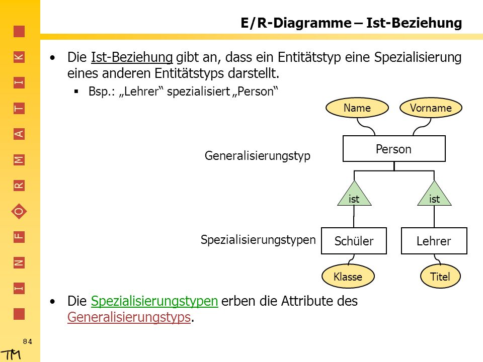 E/R-Diagramme – Ist-Beziehung