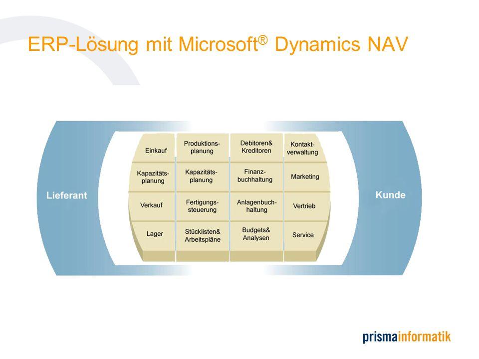 ERP-Lösung mit Microsoft® Dynamics NAV