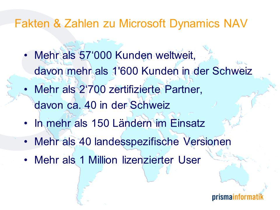 Fakten & Zahlen zu Microsoft Dynamics NAV