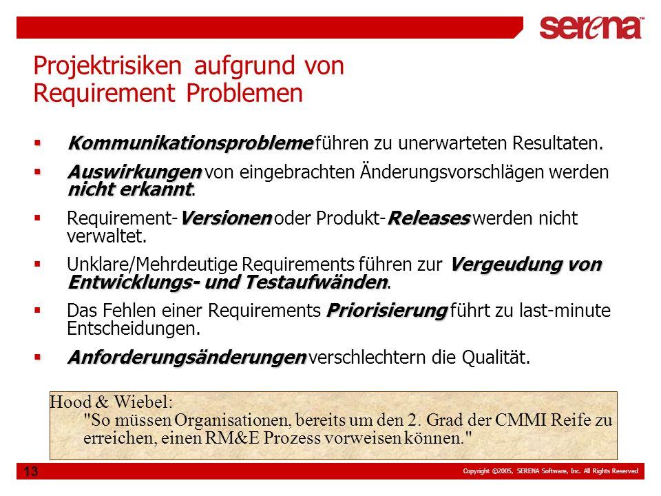 Projektrisiken aufgrund von Requirement Problemen