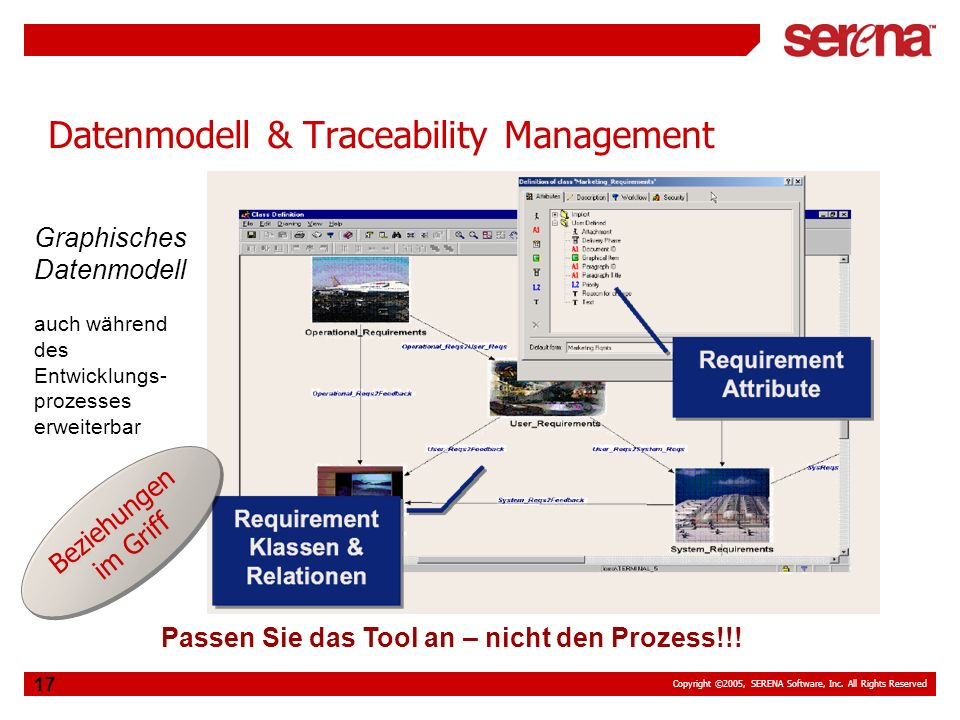 Datenmodell & Traceability Management