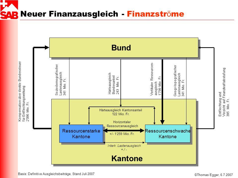 Neuer Finanzausgleich - Finanzströme