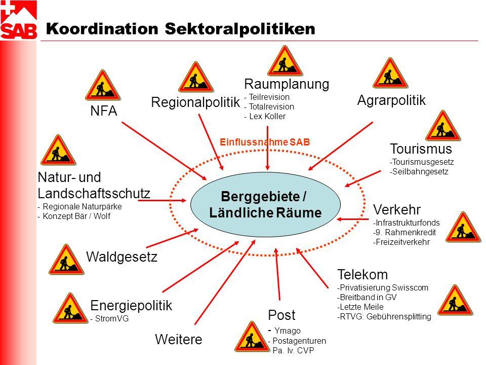 Koordination Sektoralpolitiken