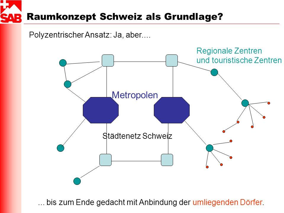 Raumkonzept Schweiz als Grundlage