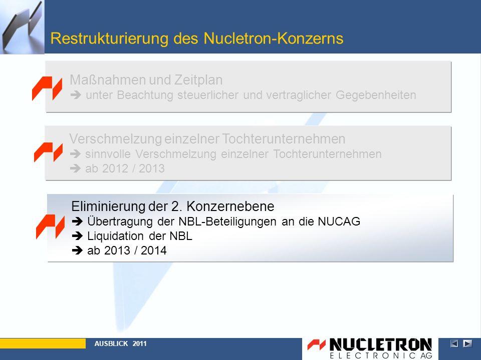 Restrukturierung des Nucletron-Konzerns