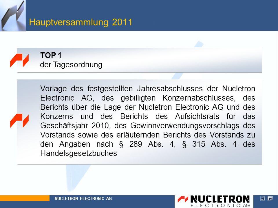 Hauptversammlung 2011 Top 1 TOP 1 der Tagesordnung