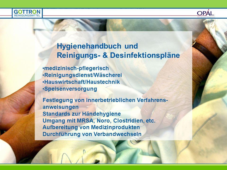 Hygienehandbuch und Reinigungs- & Desinfektionspläne