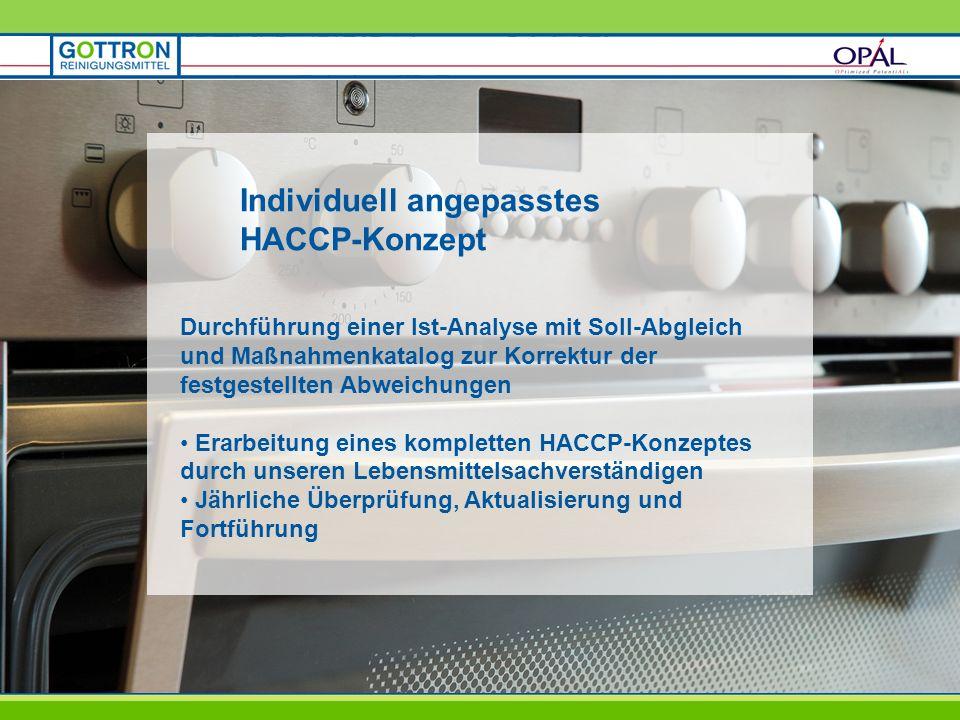 Individuell angepasstes HACCP-Konzept