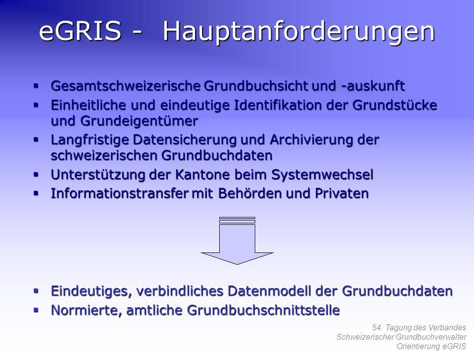 eGRIS - Hauptanforderungen