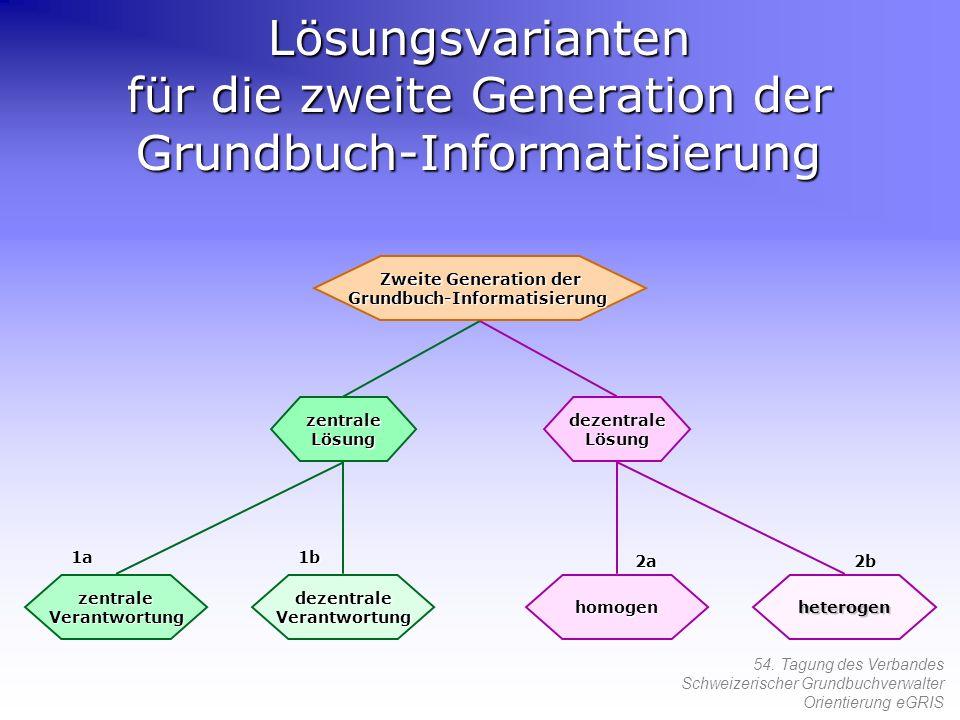 Zweite Generation der Grundbuch-Informatisierung