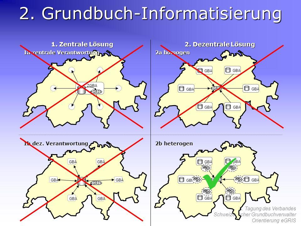 2. Grundbuch-Informatisierung