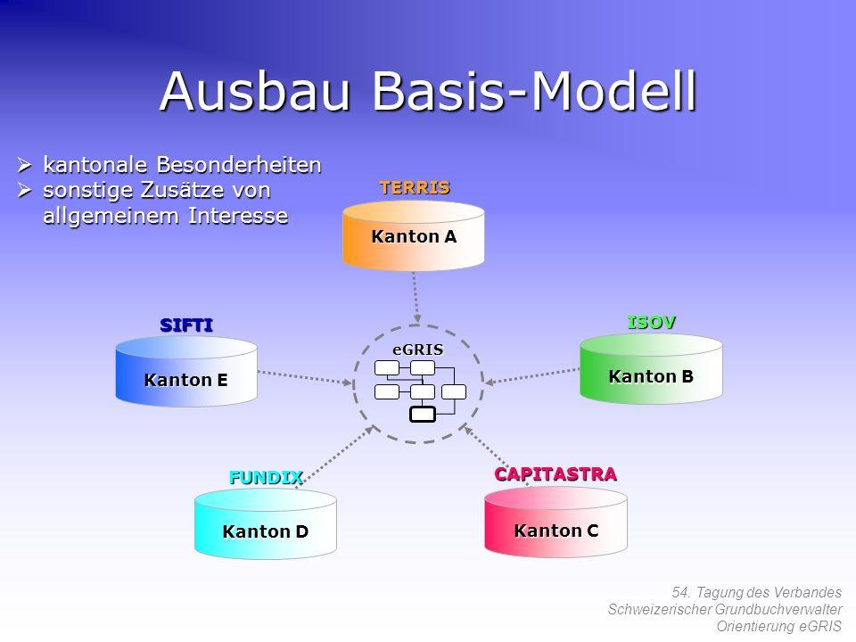 Ausbau Basis-Modell kantonale Besonderheiten