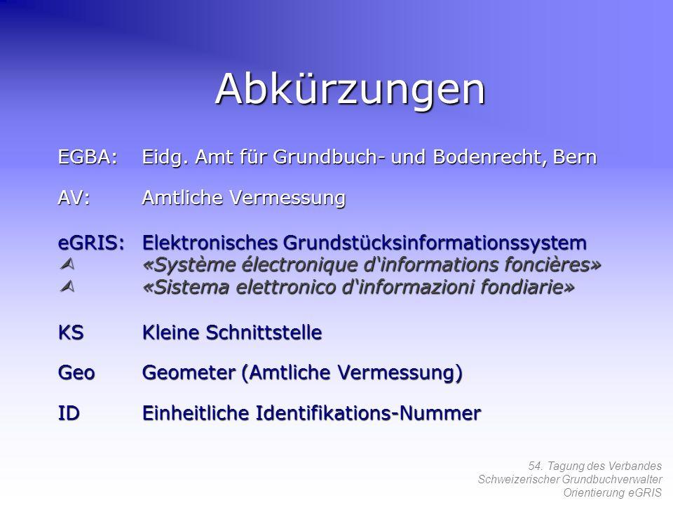 Abkürzungen EGBA: Eidg. Amt für Grundbuch- und Bodenrecht, Bern