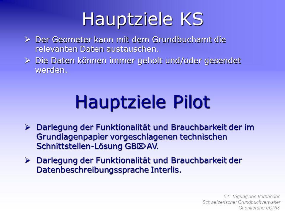 Hauptziele KS Hauptziele Pilot
