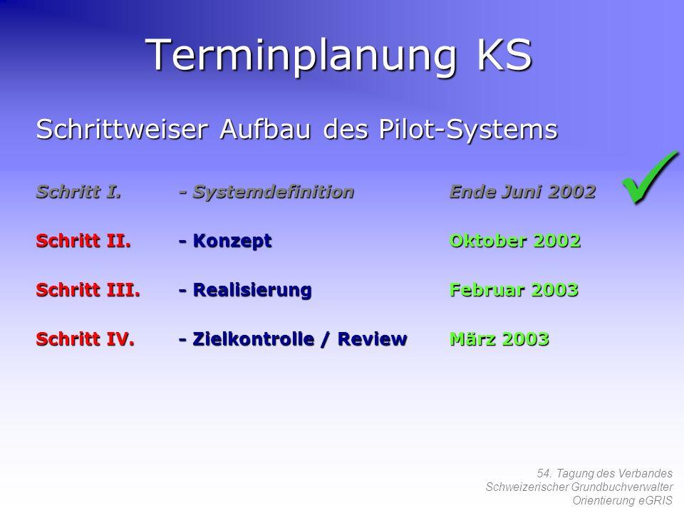  Terminplanung KS Schrittweiser Aufbau des Pilot-Systems