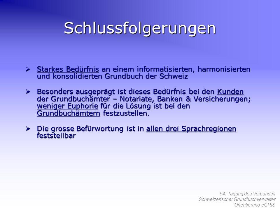 Schlussfolgerungen Starkes Bedürfnis an einem informatisierten, harmonisierten und konsolidierten Grundbuch der Schweiz.