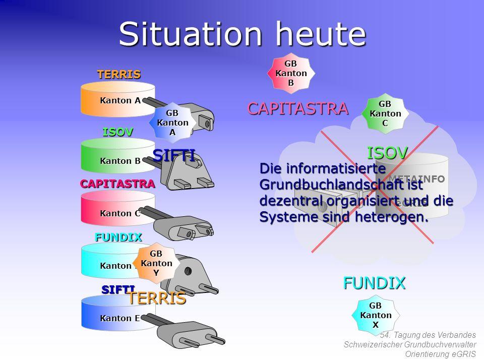 Situation heute CAPITASTRA ISOV SIFTI FUNDIX TERRIS