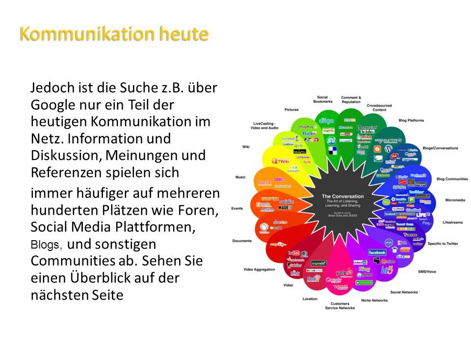 Kommunikation heute