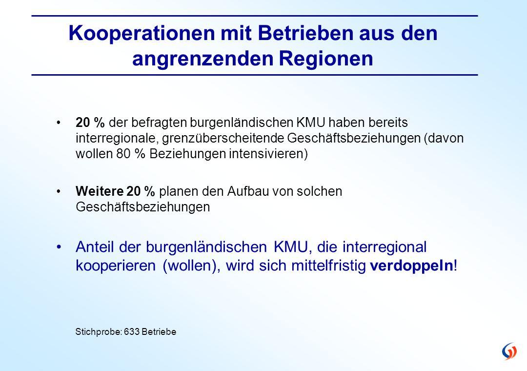 Kooperationen mit Betrieben aus den angrenzenden Regionen