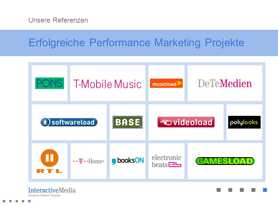 Erfolgreiche Performance Marketing Projekte