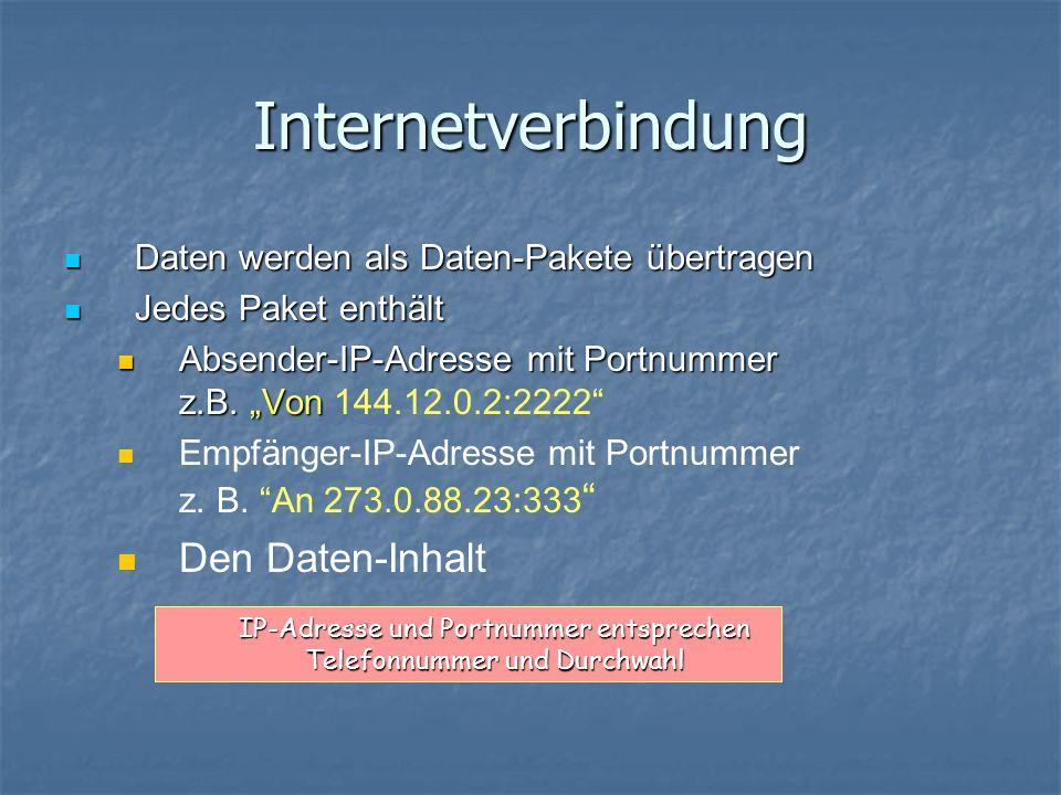 IP-Adresse und Portnummer entsprechen Telefonnummer und Durchwahl