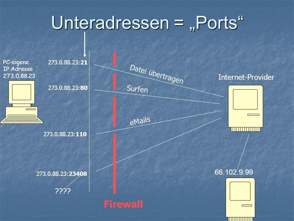 """Unteradressen = """"Ports"""