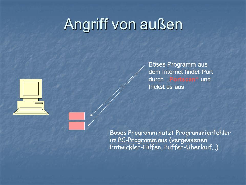 """Angriff von außen Böses Programm aus dem Internet findet Port durch """"Portscan und trickst es aus."""