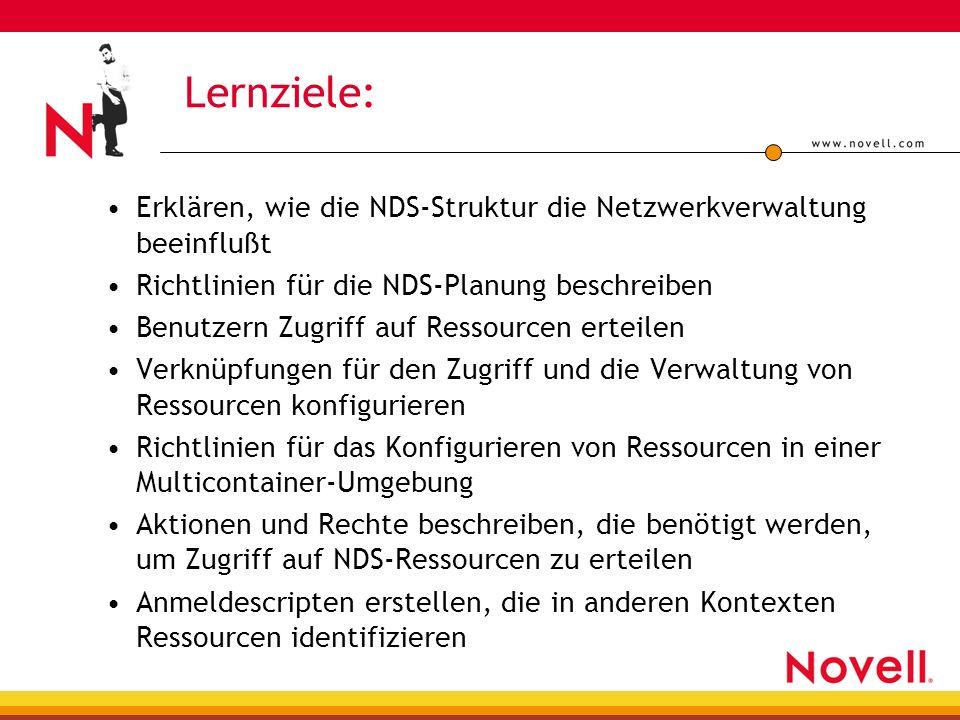 Lernziele: Erklären, wie die NDS-Struktur die Netzwerkverwaltung beeinflußt. Richtlinien für die NDS-Planung beschreiben.