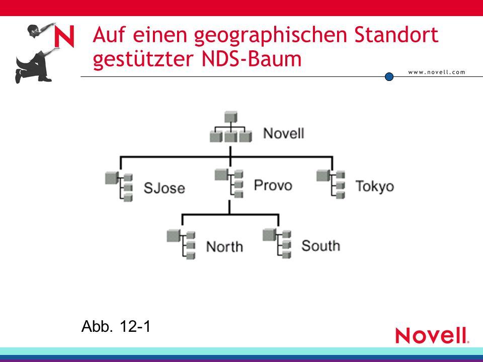 Auf einen geographischen Standort gestützter NDS-Baum