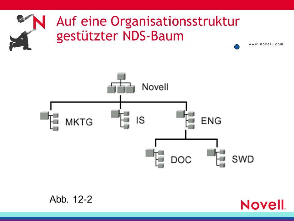 Auf eine Organisationsstruktur gestützter NDS-Baum