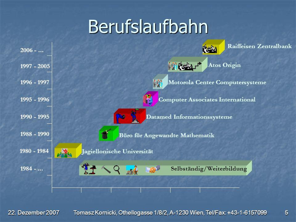 Berufslaufbahn Raiffeisen Zentralbank 2006 - ... 1997 - 2005