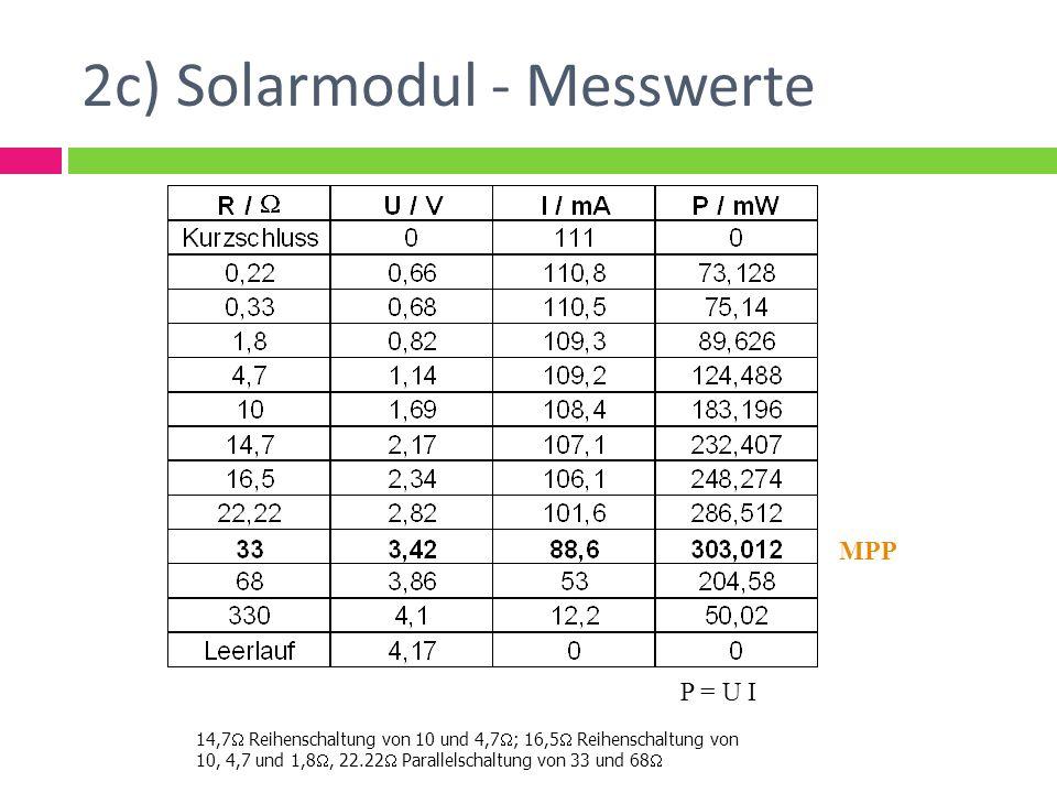 2c) Solarmodul - Messwerte