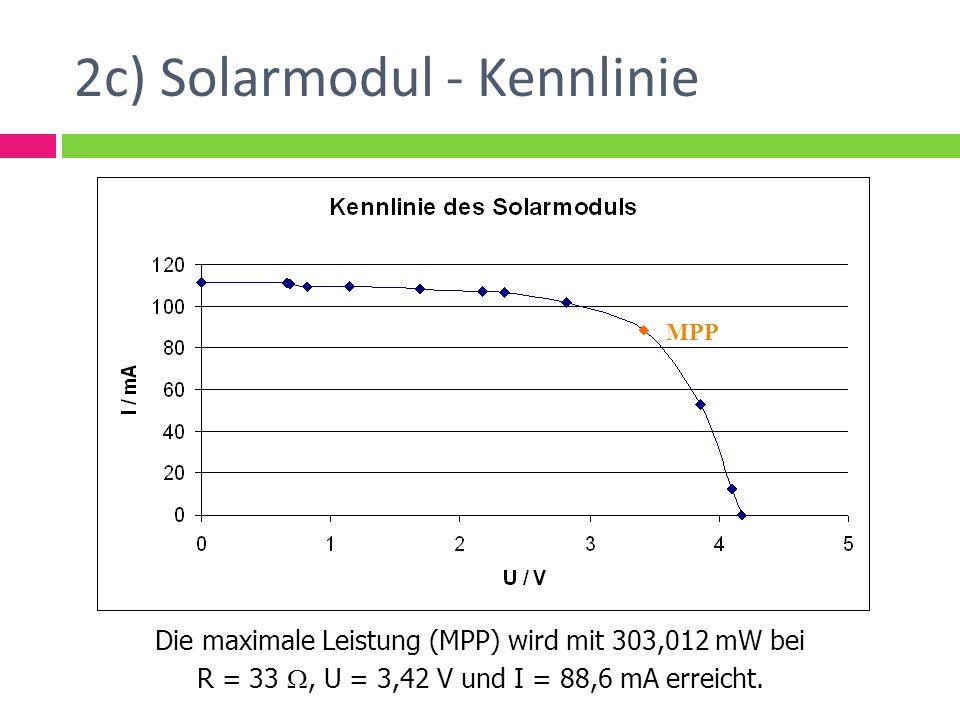 2c) Solarmodul - Kennlinie