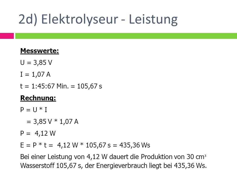 2d) Elektrolyseur - Leistung