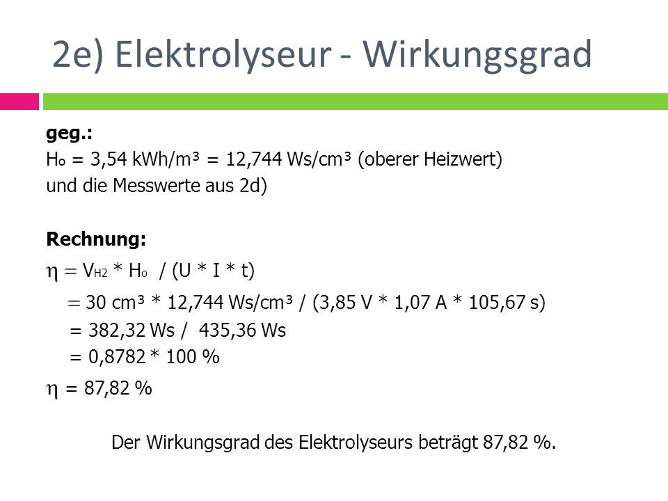 2e) Elektrolyseur - Wirkungsgrad