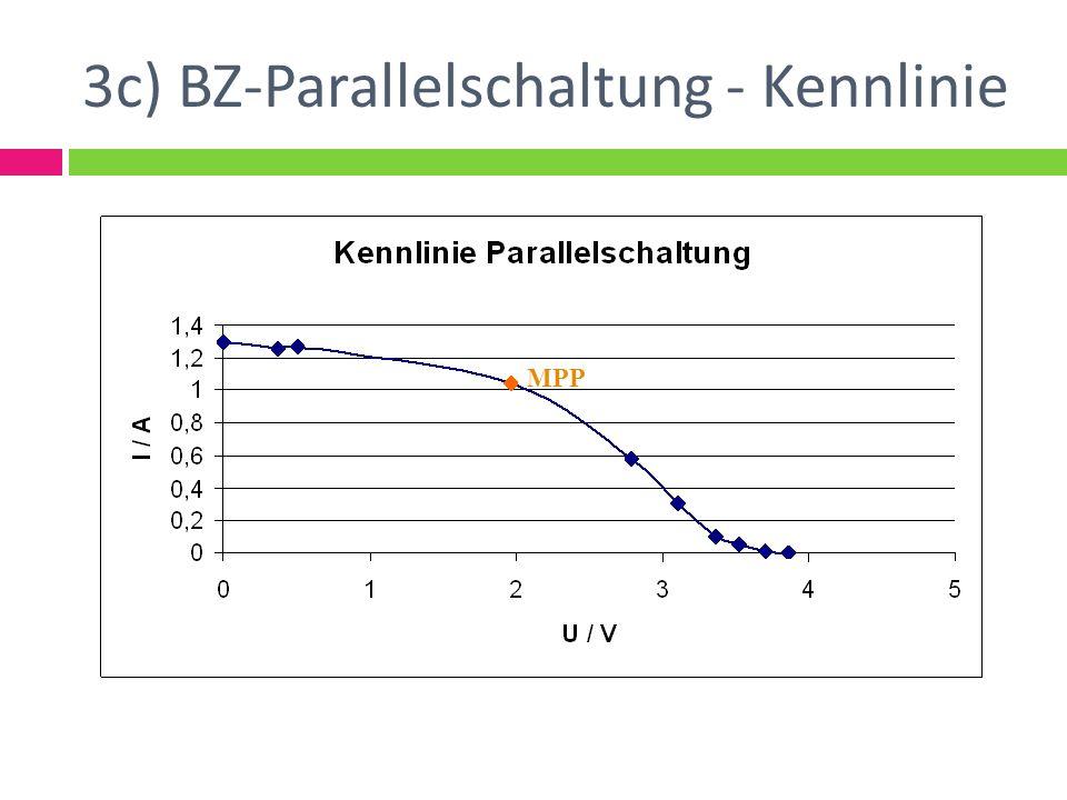 3c) BZ-Parallelschaltung - Kennlinie