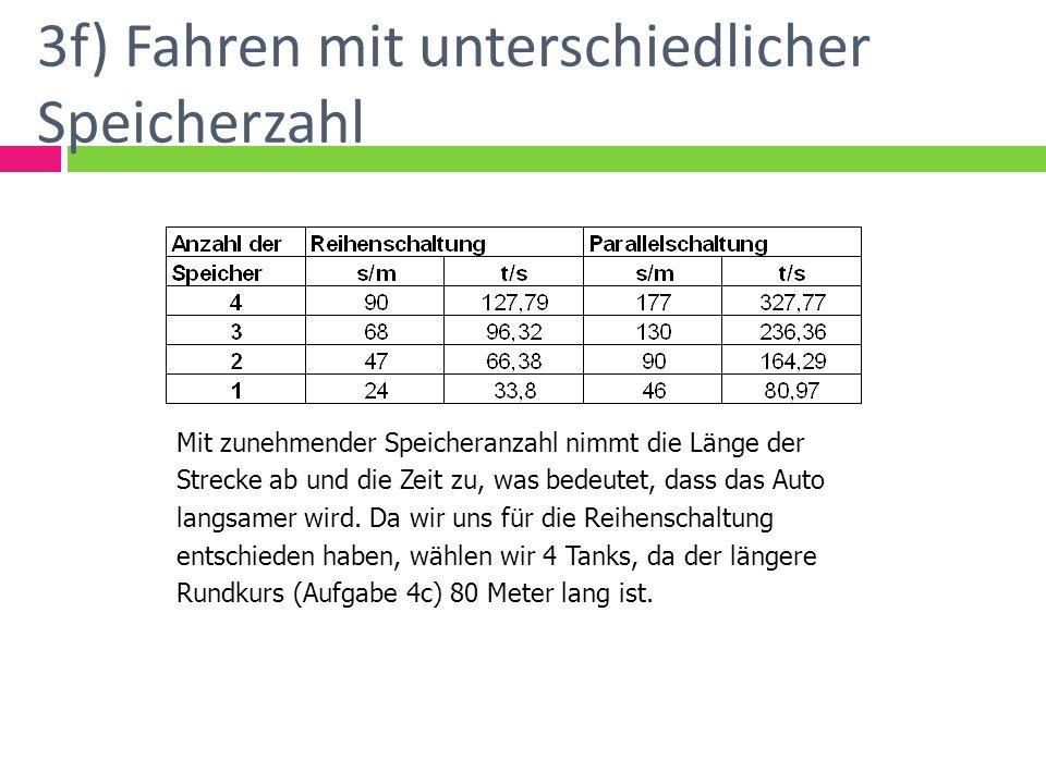 3f) Fahren mit unterschiedlicher Speicherzahl