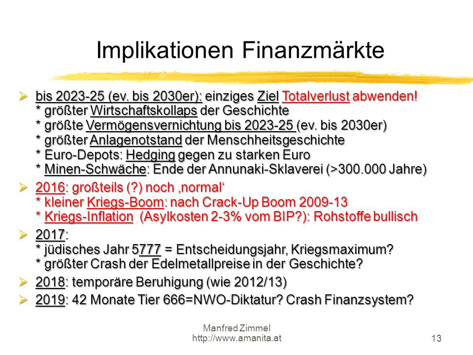 Implikationen Finanzmärkte