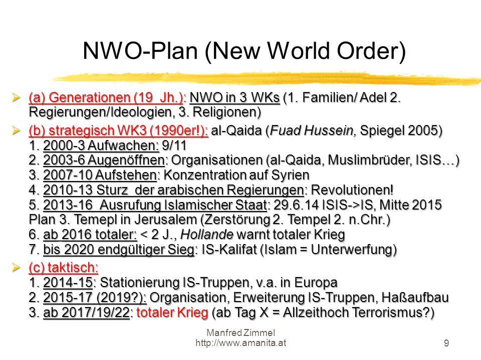 NWO-Plan (New World Order)
