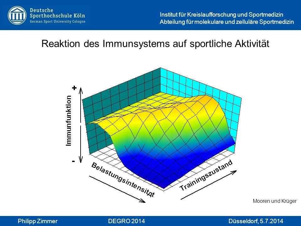 Reaktion des Immunsystems auf sportliche Aktivität