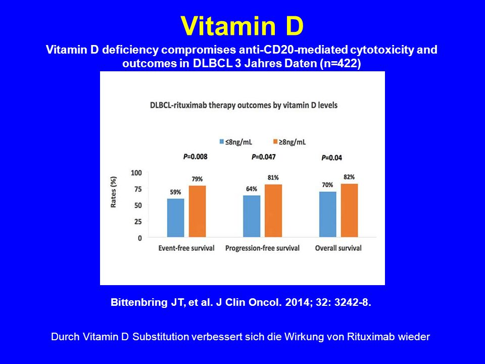 Vitamin D Vitamin D deficiency compromises anti-CD20-mediated cytotoxicity and outcomes in DLBCL 3 Jahres Daten (n=422)