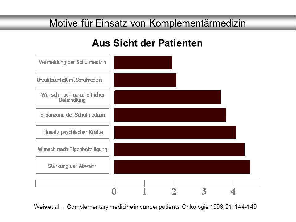 Motive für Einsatz von Komplementärmedizin