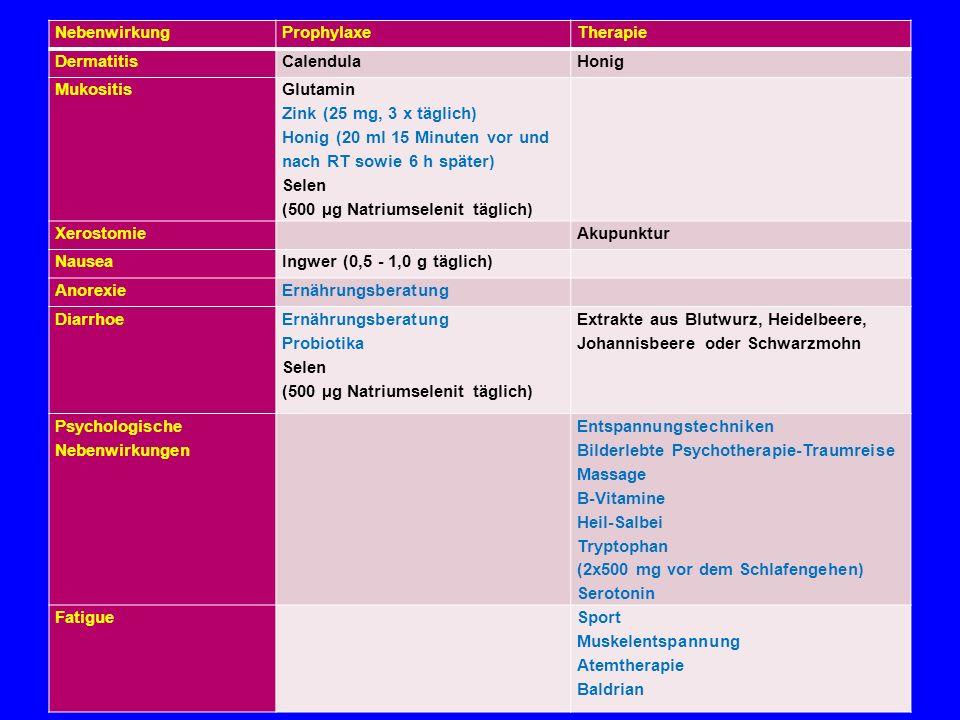 Nebenwirkung Prophylaxe. Therapie. Dermatitis. Calendula. Honig. Mukositis. Glutamin. Zink (25 mg, 3 x täglich)